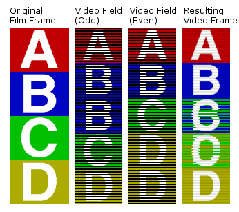 Three-two pulldown diagram (telecine).png
