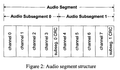 Dolby e Audio segments.png